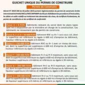 Abidjan: Immobilier et documents administratifs